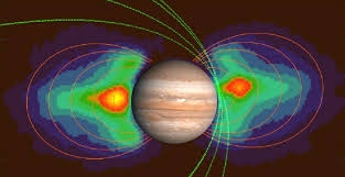 Fig.2. Jupiter's Inner Radiation Belt (red & yellow.