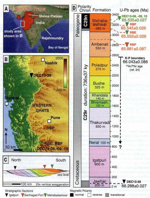 U-Pb dating of ten Deccan Provinces
