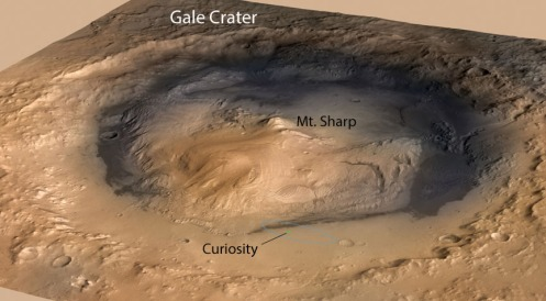 Fig. 1 Sedimentary Mt. Sharp within Gale Crater