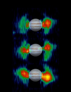 Fig.1 Jupiter radiation belts during one rotaion